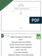 Cuadro Comparativo 1.0.docx