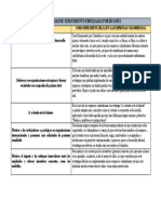Dayana Salcedo Cuadro Comparativo.docx