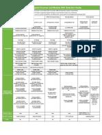 ZKTeco+Fingerprint+Scanner+SDK+Selection+Guide-Ver3.0 (1).pdf