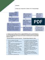 NEUROPSICOLOGÍA  tarea 1.docx