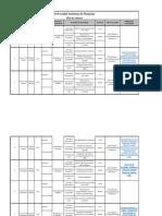 plan de tutorias ds.pdf