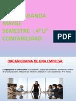 ORGANIGRAMA Y FUNCIONES DE  CARGOS