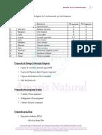 Tabla de factor mezcla.pdf