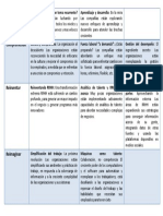 infografia Tendencias de gestion humana (1).pdf