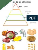 Piramide de los alimentos y la digestion