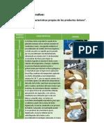 Cuadro Comparativo Identificar las características propias de los productos lácteos.docx