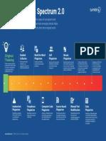 Plagiarism_Spectrum_Student_Infographic.pdf