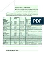 PRINCIPALES HORMONAS - si 3.docx