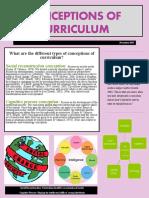 Conceptions Curriculum