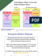 managerialbalancesheetdiagram-110308025754-phpapp02