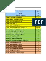 2019 BHX - Shutdown Forecast  - Plant Availability - Draft Rev 1.xlsx