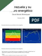 Venezuela. Futuro Energetico
