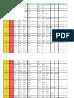 Major System.pdf