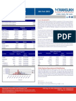DERIVATIVE REPORT FOR 04 FEB - MANSUKH INVESTMENT AND TRADING SOLUTIONS