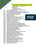 listes des livres IPEIB