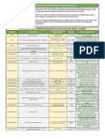 censo_plantas_productoras_de_alimentos_-_risaralda_2017