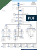 ORGANIGRAMA 24_09_2020.pdf