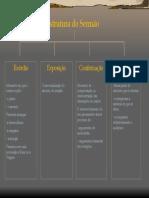 Estrutura_do_sermao