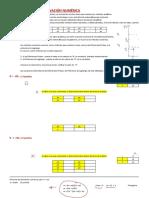 Derivación numérica-IIA