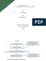 Sistemas Integrados de Gestion mapas