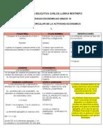 FLUJO CIRCULAR DE LA ACTIVIDAD ECONOMICA.docx
