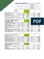 Presupuesto Proyecto Gallinas Ponedoras.xls