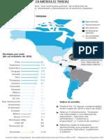 Resultados Índice de Chapultepec sobre libertad de prensa en América