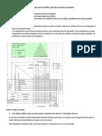 DMAIC virtual aplicado al proyecto (10)