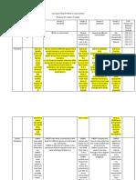 Cirrculum Map Communities (2).docx