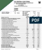 BOLETINES ALCALDES PROVISIONALES ELECCIONES EXTRAORDINARIAS MUNICIPALES 2020.pdf