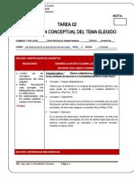 TAREA 02 EXPLORACIÓN CONCEPTUAL DEL TEMA ELEGIDO