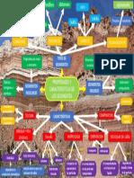 caracteristicas y propiedades de los sedimentos.pdf