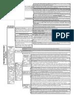 Reconhecimento do Estado e Sucessão do Estado.pdf