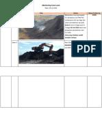 Monitoring Coal Luwe 08 07 2020.pdf
