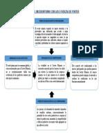ANÁLISIS DEL MICROENTORNO CON LAS 5 FUERZAS DE PORTER