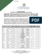 m_pi.AOOUSPVE.REGISTRO-UFFICIALEU.0010880.22-09-2020.pdf