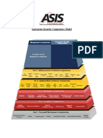 ASIS Security Model