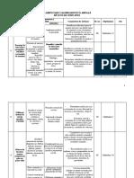 Planificare SPP clasa a X-a B - practica comasata 9 sapt