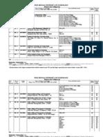 College_List_2011