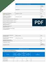 Технические характеристики ИБП постоянного тока средней мощности
