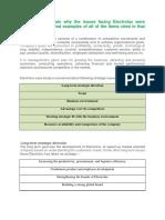 Strategy electrolux case study all answers.pdf
