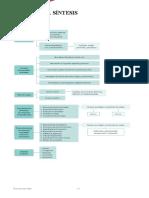 U1_sintesis_Procesos_de_venta.docx