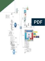 ITIL FUNDAMENTOS V3 - Intro