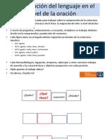 oraciones-para-rehabilitacic3b3n-fichas-para-blog-1
