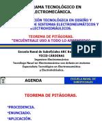 P3 TEOREMA DE PITÁGORAS