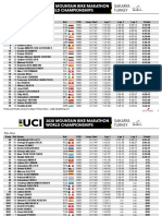 Campionato Del Mondo Marathon 2020 - Uomini