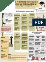 Pérennisation-dun-projet-pilotte-de-financement-basé-sur-les-résultats (1).pdf
