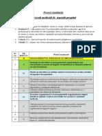 Asistenta_medicala_de_urgenta_prespital_Proiect_standarde