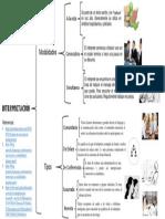 Modalidades y Tipos de Interpretación.pdf