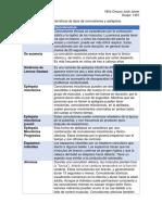 Clasificacion de epilepsia y dolor.pdf